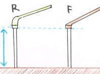 選択物干し場 アール屋根もフラット屋根も屋根先高さは同じ